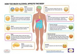 alcohol_effects